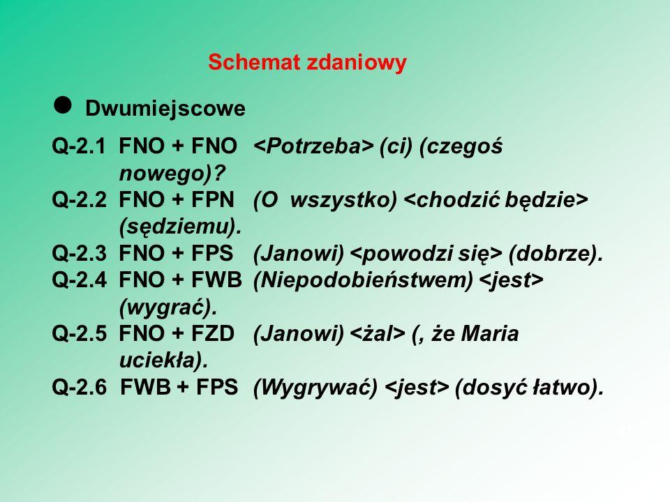  Dwumiejscowe Schemat zdaniowy