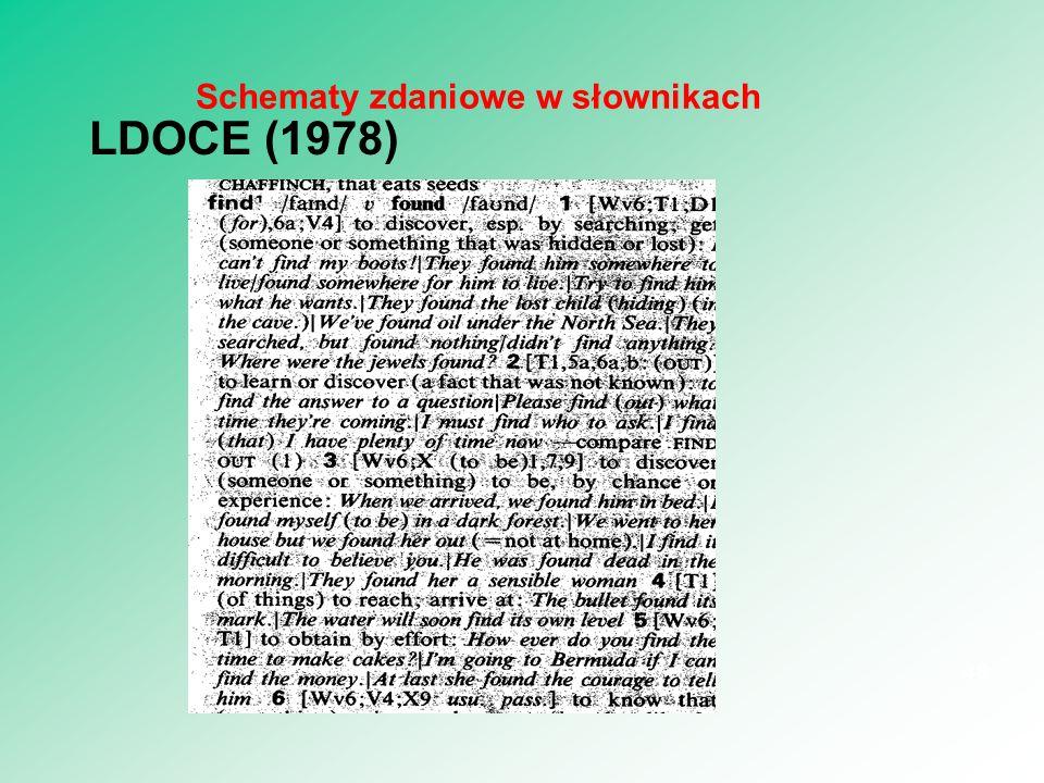 Schematy zdaniowe w słownikach