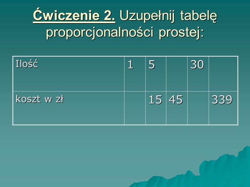 Ćwiczenie 2. Uzupełnij tabelę proporcjonalności prostej: