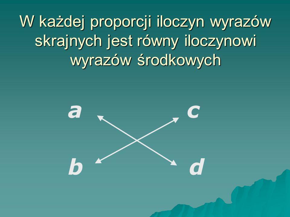 W każdej proporcji iloczyn wyrazów skrajnych jest równy iloczynowi wyrazów środkowych