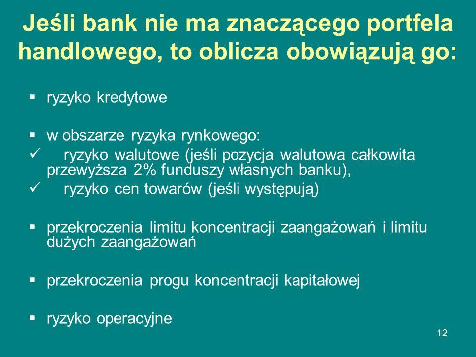 Jeśli bank nie ma znaczącego portfela handlowego, to oblicza obowiązują go: