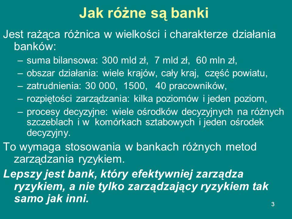 Jak różne są banki Jest rażąca różnica w wielkości i charakterze działania banków: suma bilansowa: 300 mld zł, 7 mld zł, 60 mln zł,