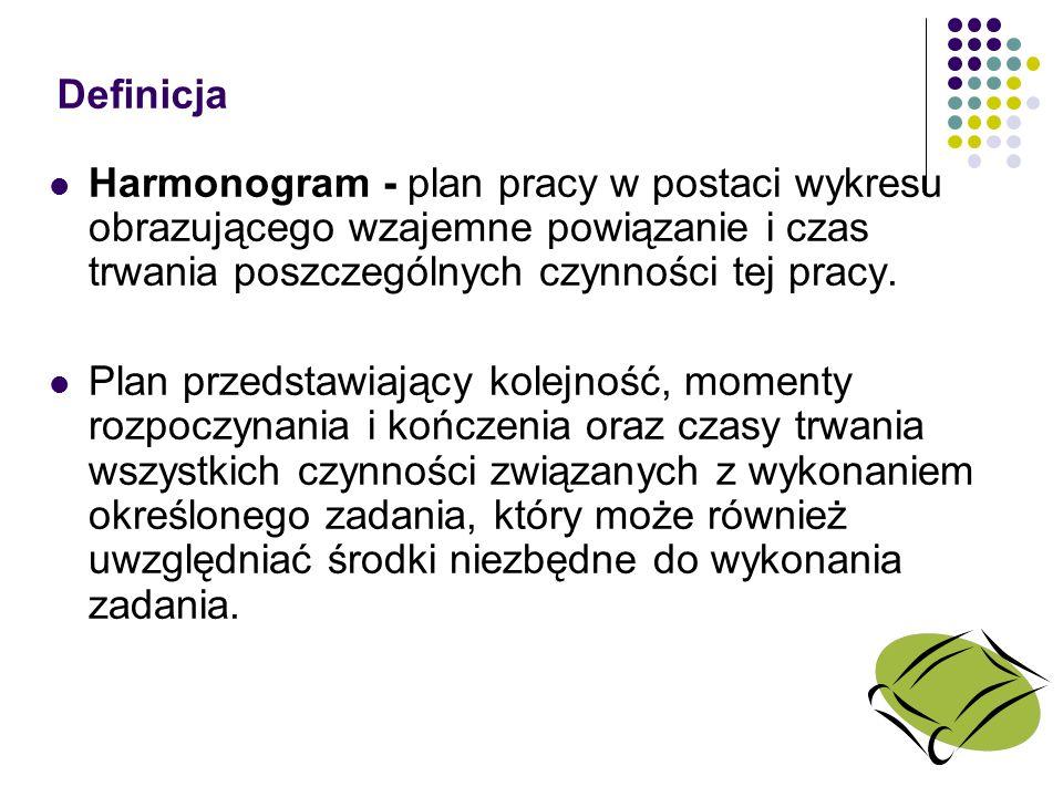 Definicja Harmonogram - plan pracy w postaci wykresu obrazującego wzajemne powiązanie i czas trwania poszczególnych czynności tej pracy.