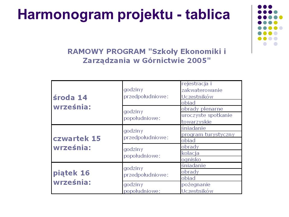 Harmonogram projektu - tablica