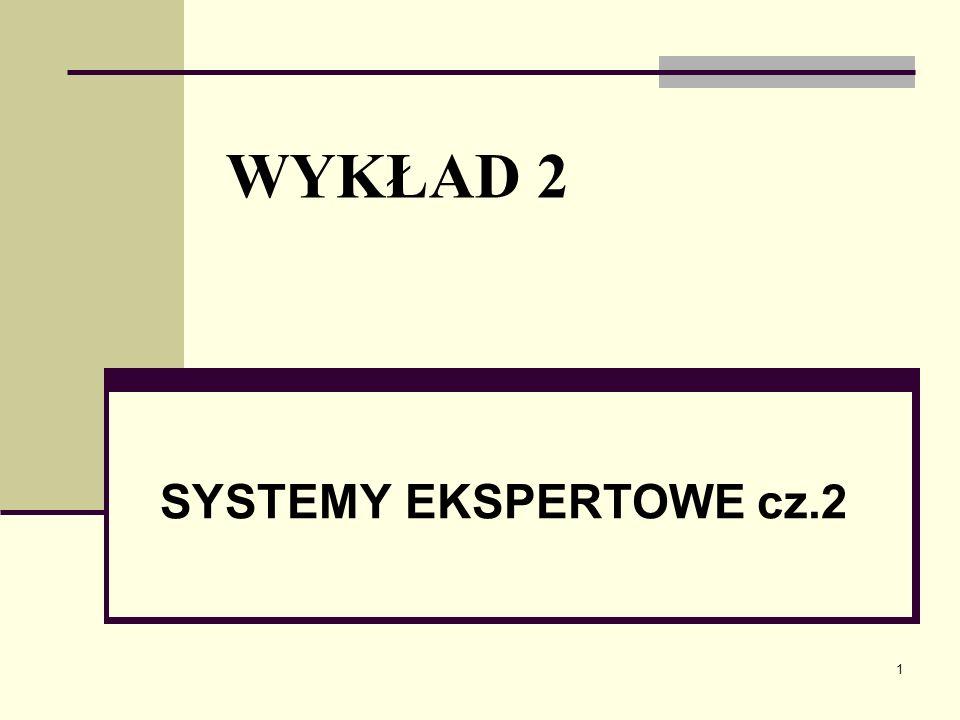 WYKŁAD 2 SYSTEMY EKSPERTOWE cz.2