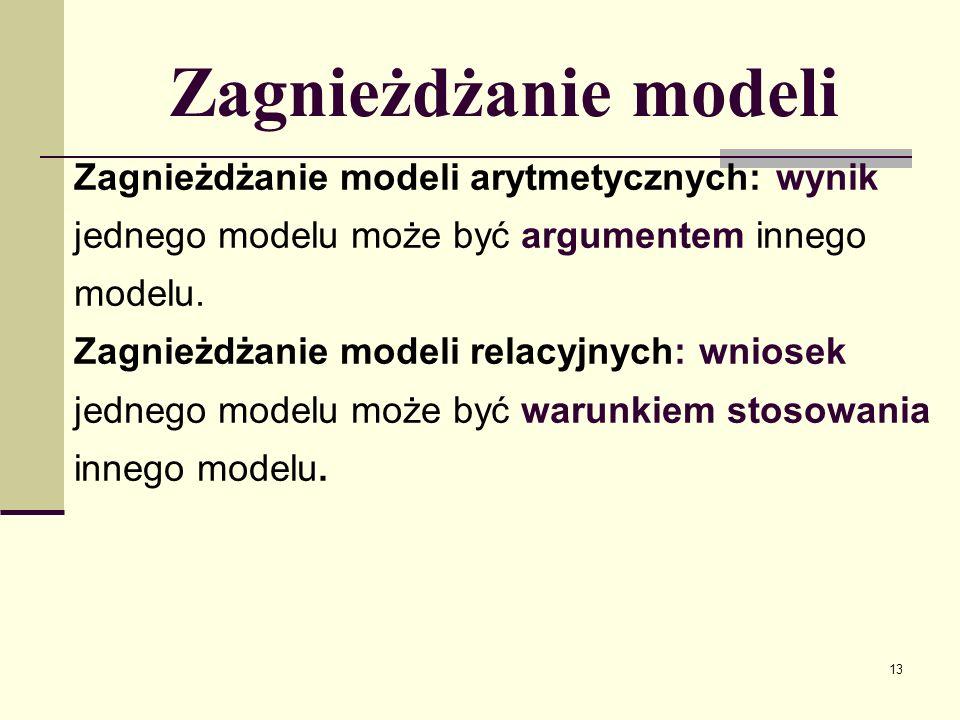 Zagnieżdżanie modeli Zagnieżdżanie modeli arytmetycznych: wynik jednego modelu może być argumentem innego modelu.