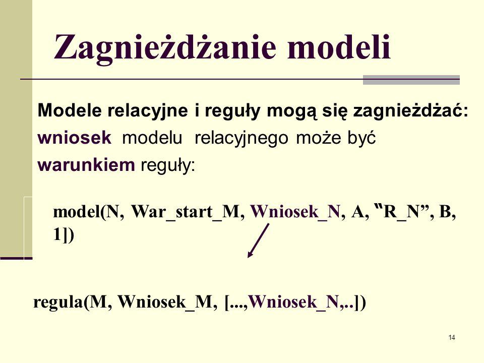 Zagnieżdżanie modeli Modele relacyjne i reguły mogą się zagnieżdżać: wniosek modelu relacyjnego może być warunkiem reguły: