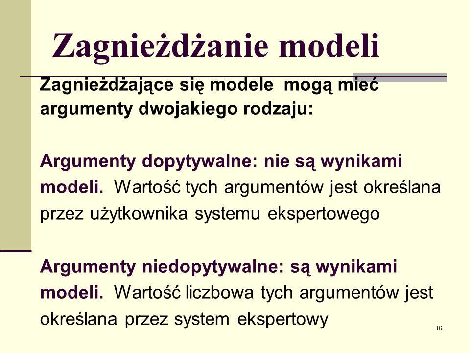 Zagnieżdżanie modeliZagnieżdżające się modele mogą mieć argumenty dwojakiego rodzaju: