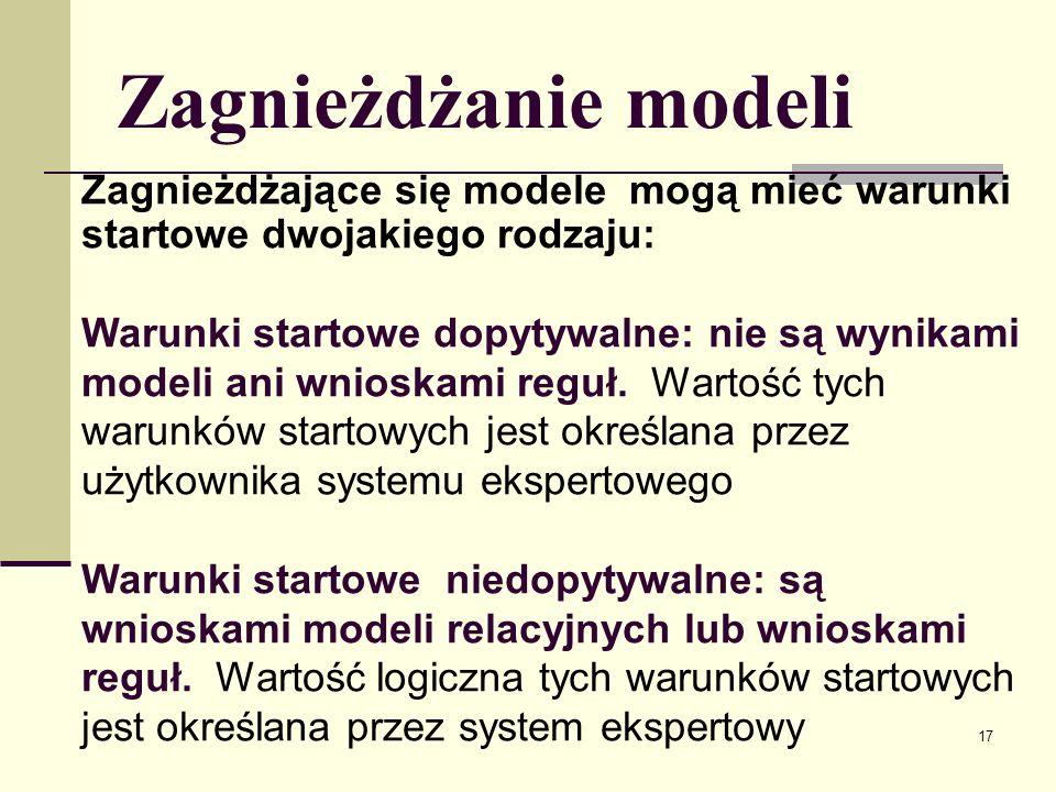Zagnieżdżanie modeli Zagnieżdżające się modele mogą mieć warunki startowe dwojakiego rodzaju: