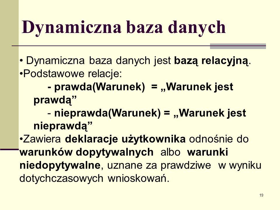 Dynamiczna baza danych