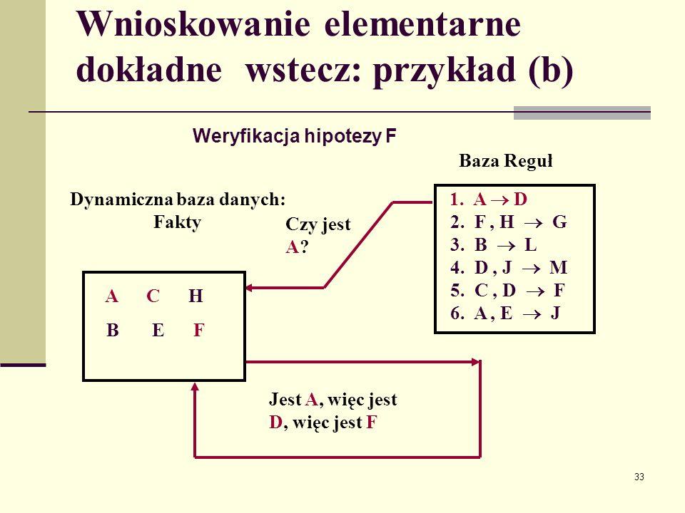 Wnioskowanie elementarne dokładne wstecz: przykład (b)