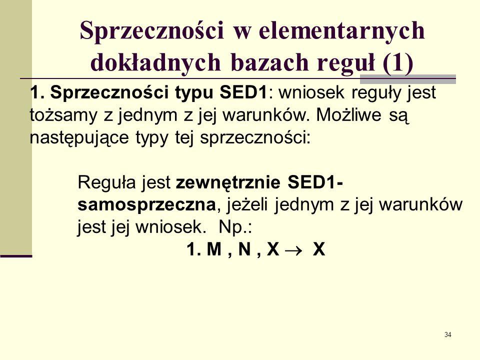 Sprzeczności w elementarnych dokładnych bazach reguł (1)