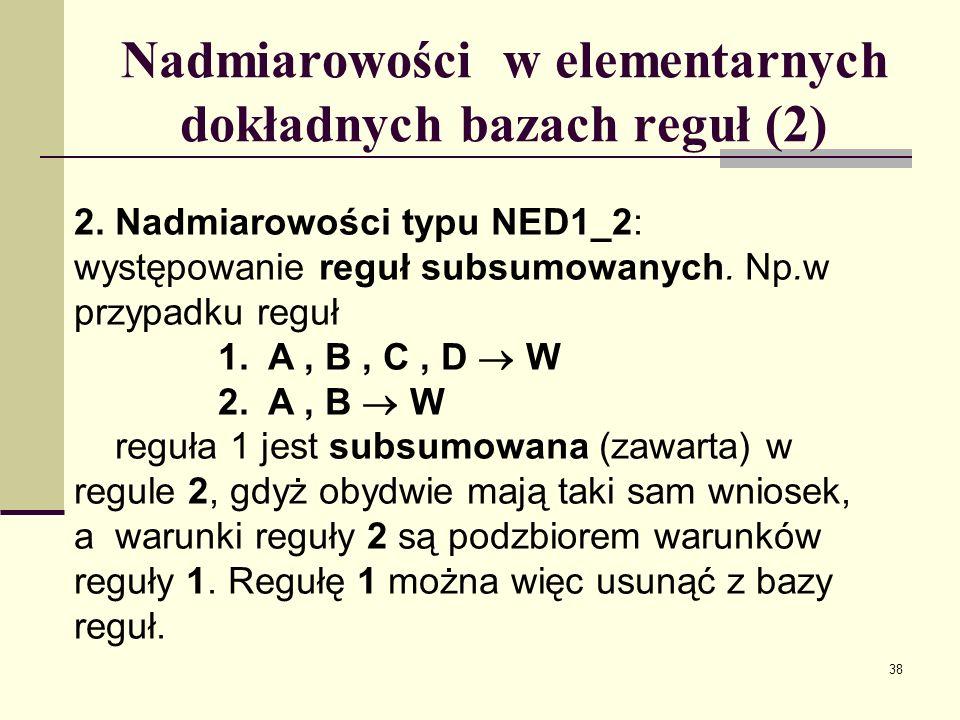 Nadmiarowości w elementarnych dokładnych bazach reguł (2)