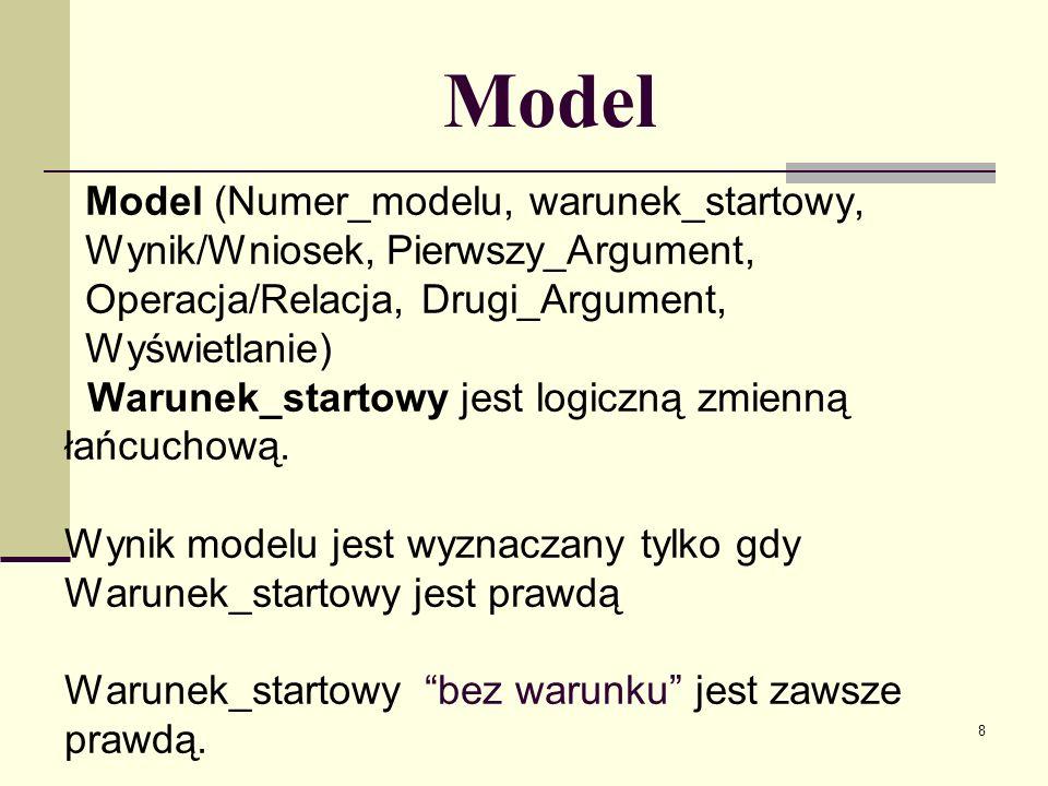 Model Model (Numer_modelu, warunek_startowy, Wynik/Wniosek, Pierwszy_Argument, Operacja/Relacja, Drugi_Argument, Wyświetlanie)