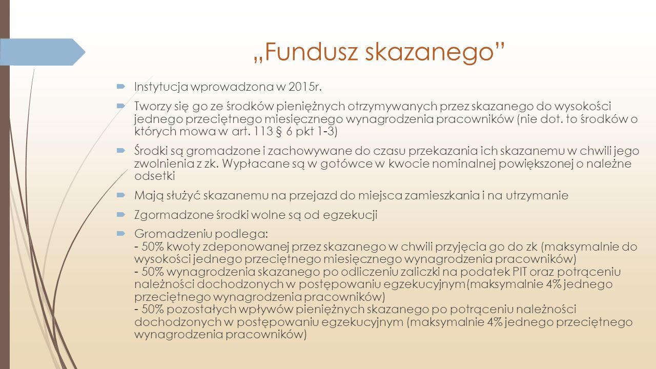 """""""Fundusz skazanego Instytucja wprowadzona w 2015r."""