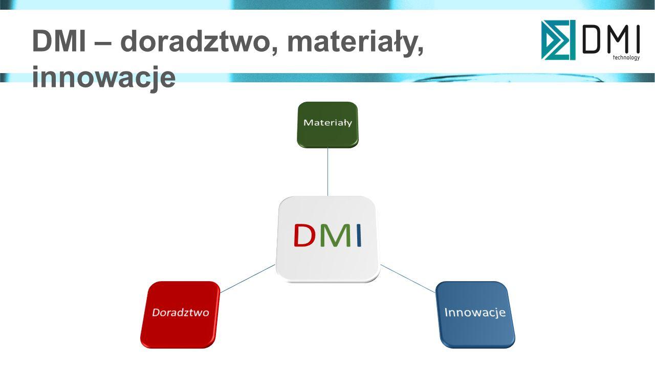 DMI DMI – doradztwo, materiały, innowacje Materiały Innowacje