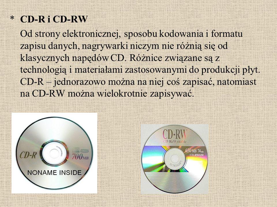 CD-R i CD-RW