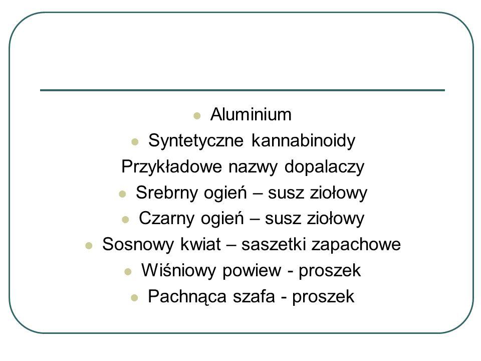 Syntetyczne kannabinoidy Przykładowe nazwy dopalaczy