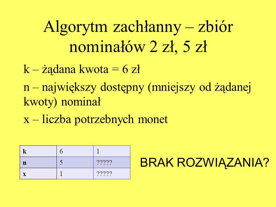 Algorytm zachłanny – zbiór nominałów 2 zł, 5 zł