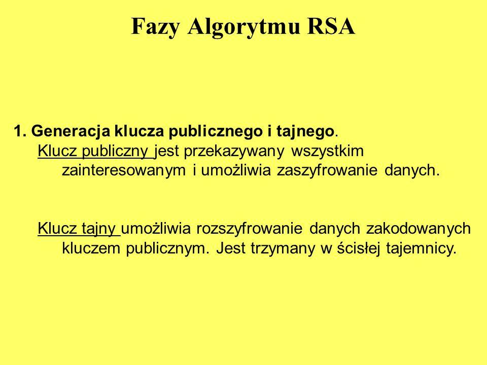 Fazy Algorytmu RSA 1. Generacja klucza publicznego i tajnego.