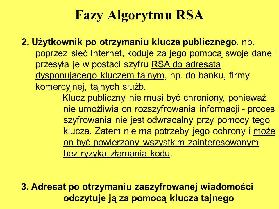 Fazy Algorytmu RSA