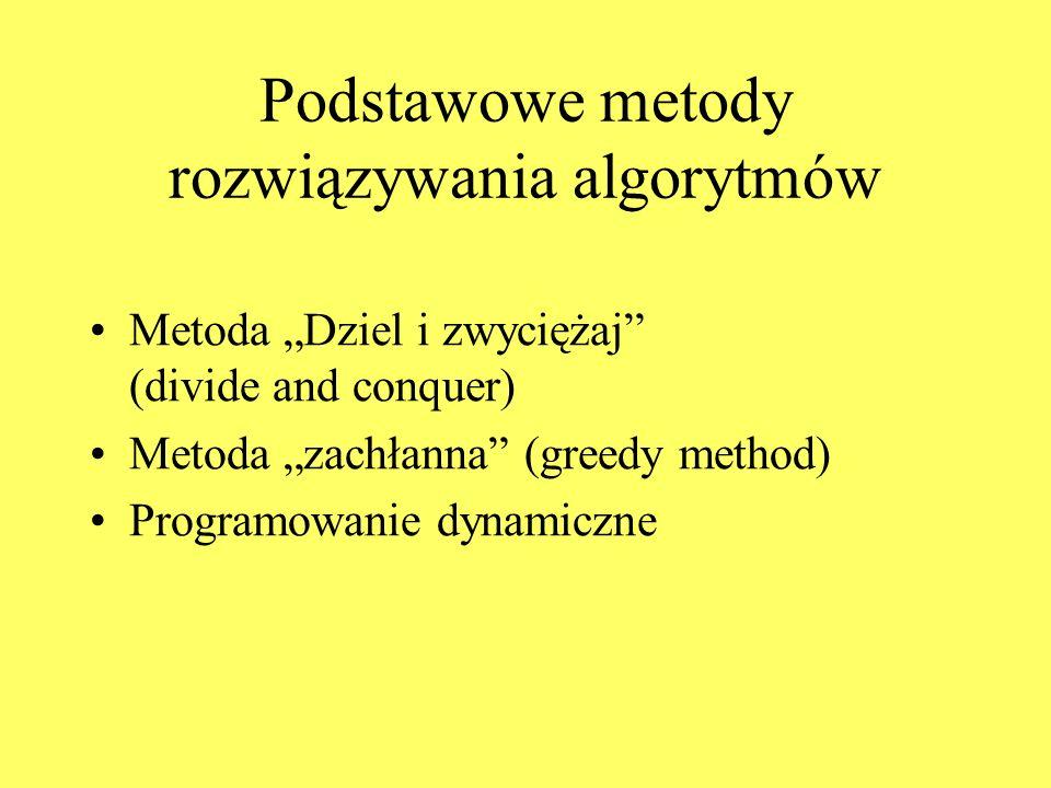 Podstawowe metody rozwiązywania algorytmów