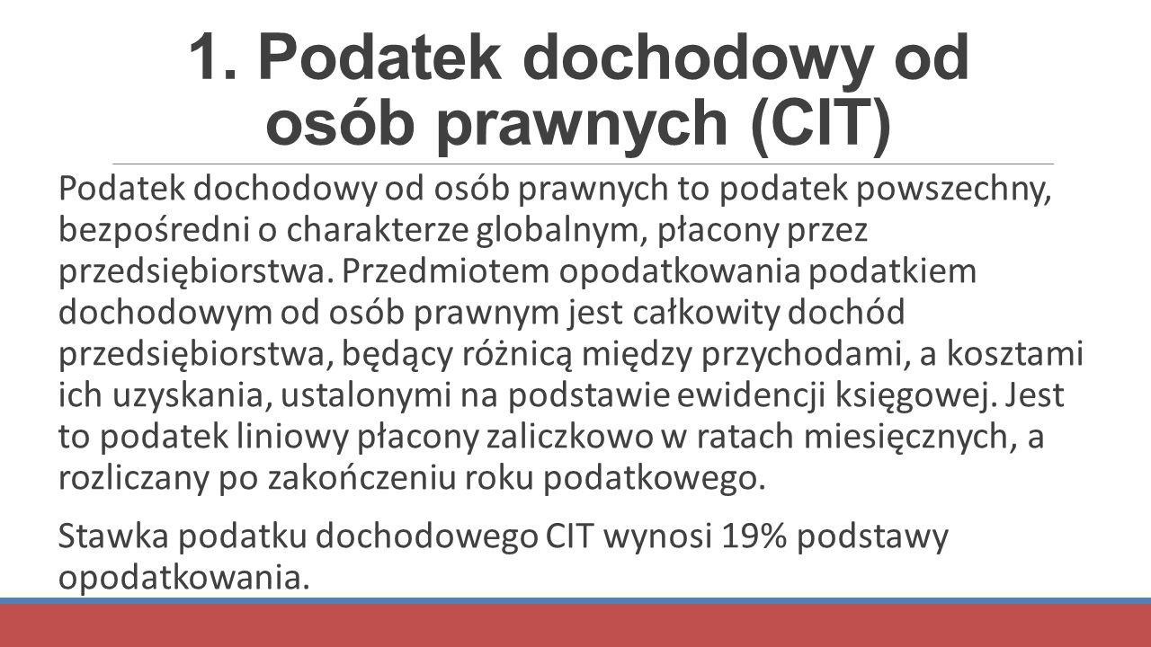 1. Podatek dochodowy od osób prawnych (CIT)