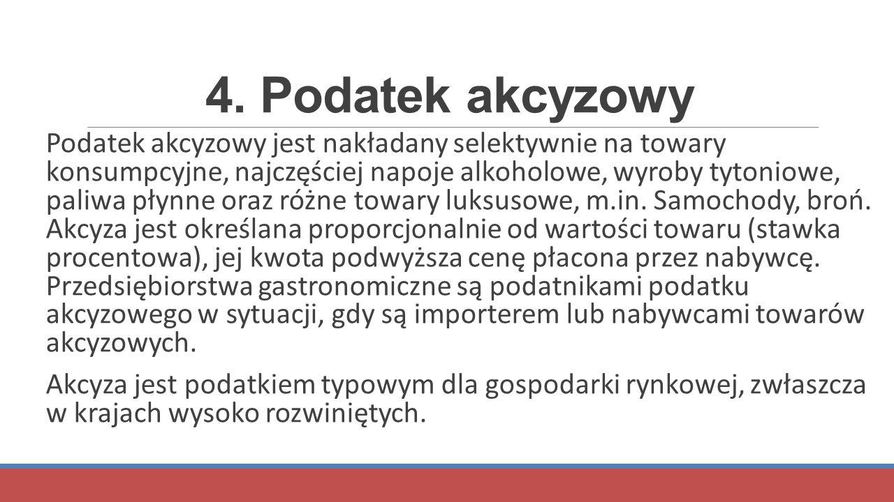 4. Podatek akcyzowy