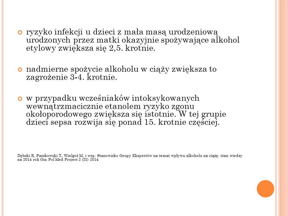ryzyko infekcji u dzieci z mała masą urodzeniową urodzonych przez matki okazyjnie spożywające alkohol etylowy zwiększa się 2,5. krotnie.