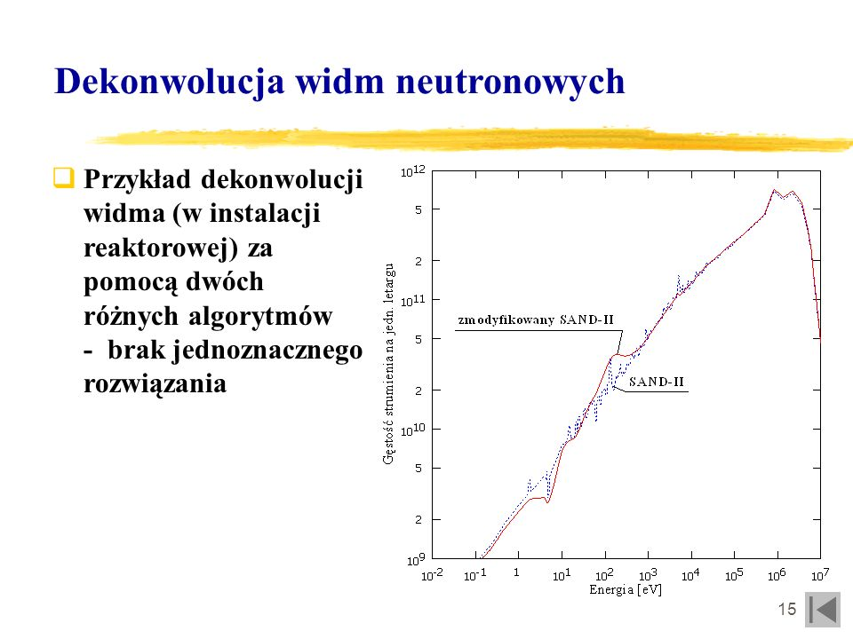 Dekonwolucja widm neutronowych