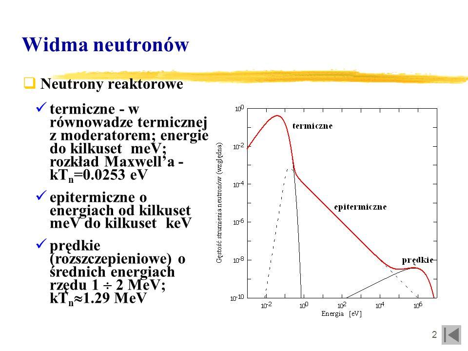 Widma neutronów Neutrony reaktorowe
