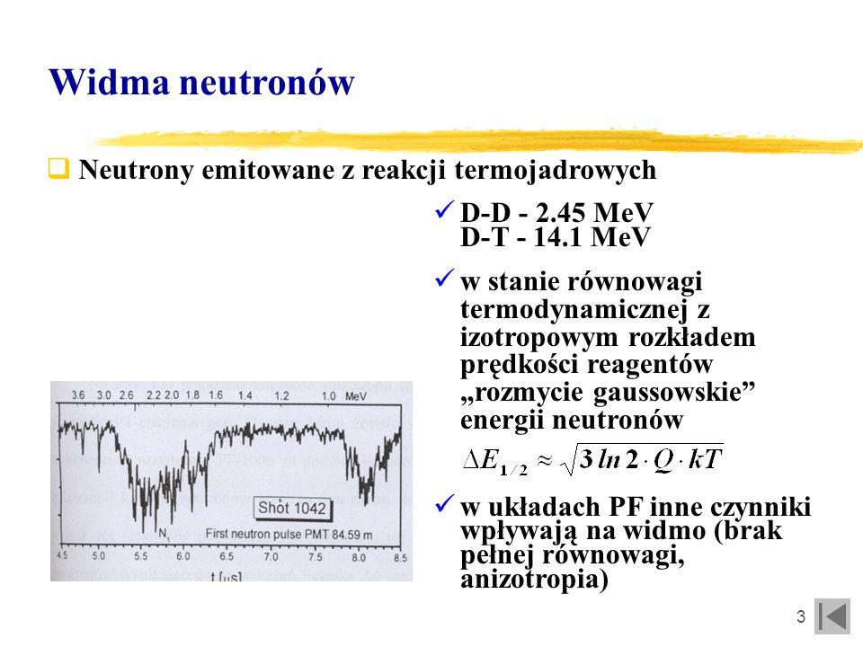 Widma neutronów Neutrony emitowane z reakcji termojadrowych
