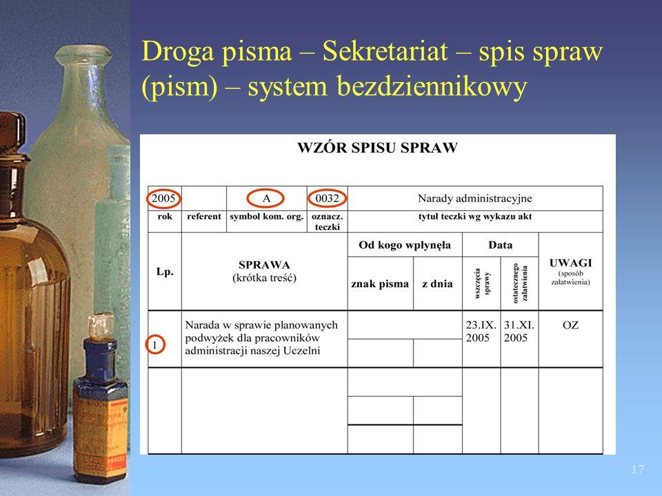 Droga pisma – Sekretariat – spis spraw (pism) – system bezdziennikowy