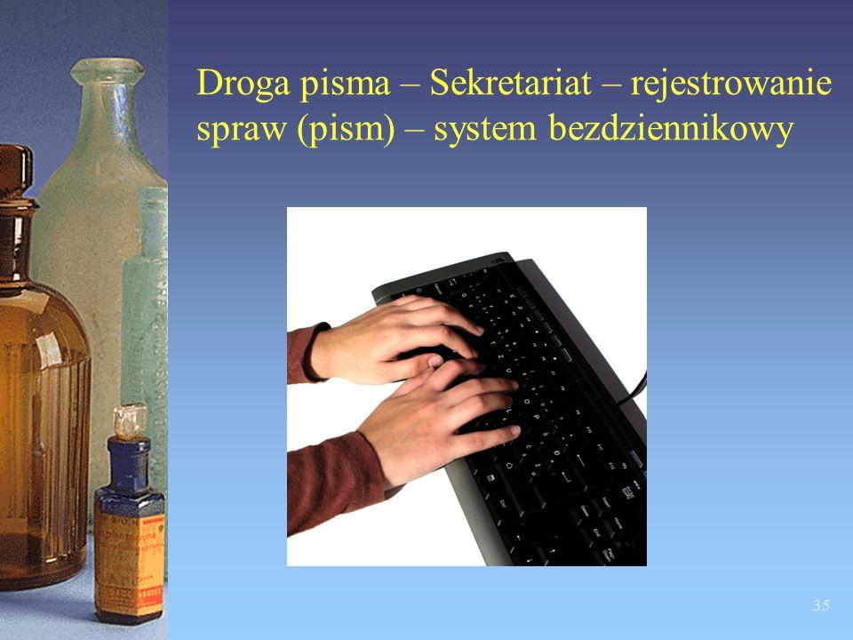 Droga pisma – Sekretariat – rejestrowanie spraw (pism) – system bezdziennikowy