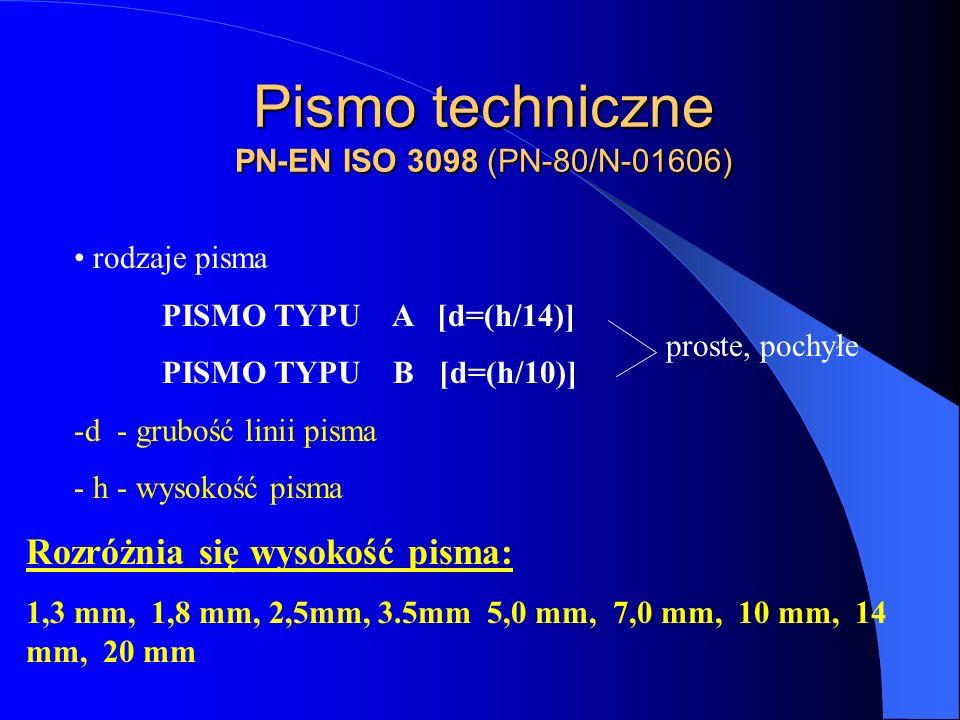 Pismo techniczne PN-EN ISO 3098 (PN-80/N-01606)