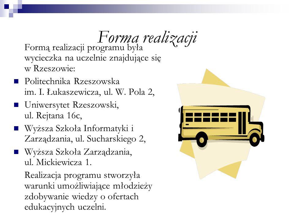 Forma realizacji Formą realizacji programu była wycieczka na uczelnie znajdujące się w Rzeszowie: