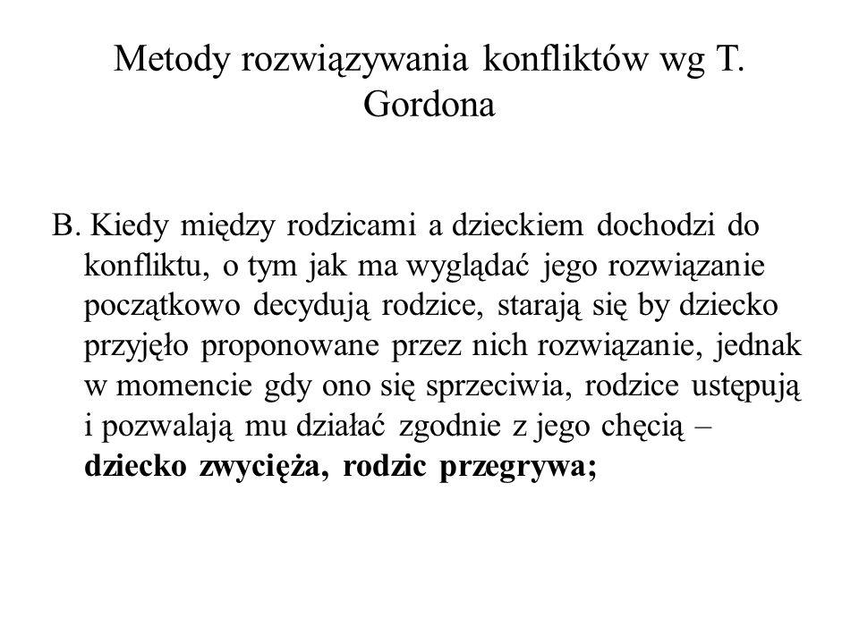 Metody rozwiązywania konfliktów wg T. Gordona