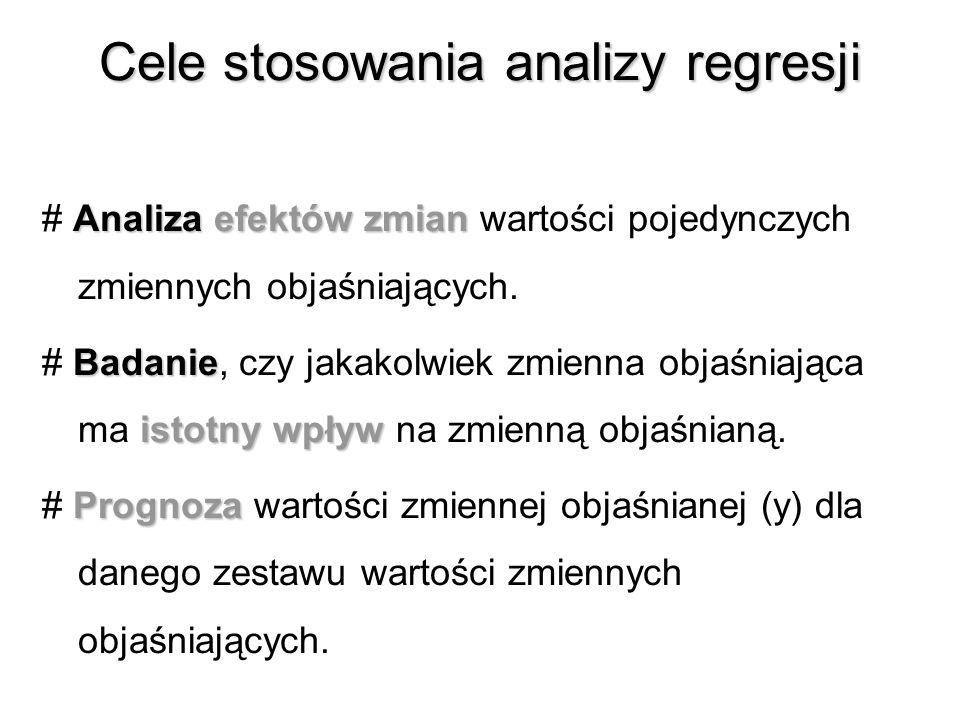 Cele stosowania analizy regresji