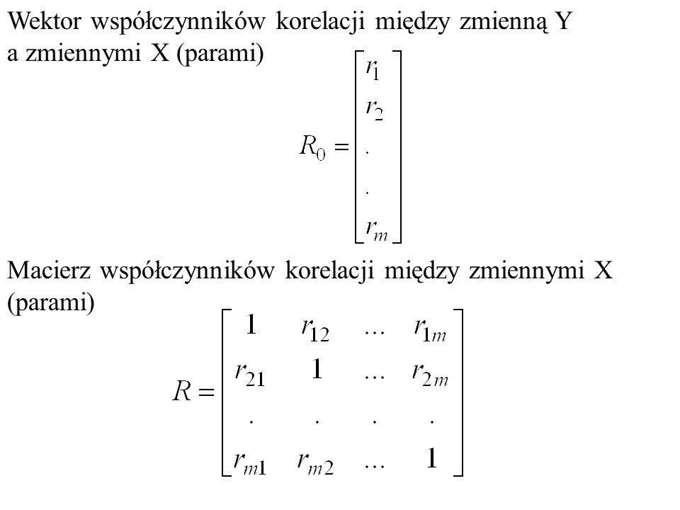 Wektor współczynników korelacji między zmienną Y