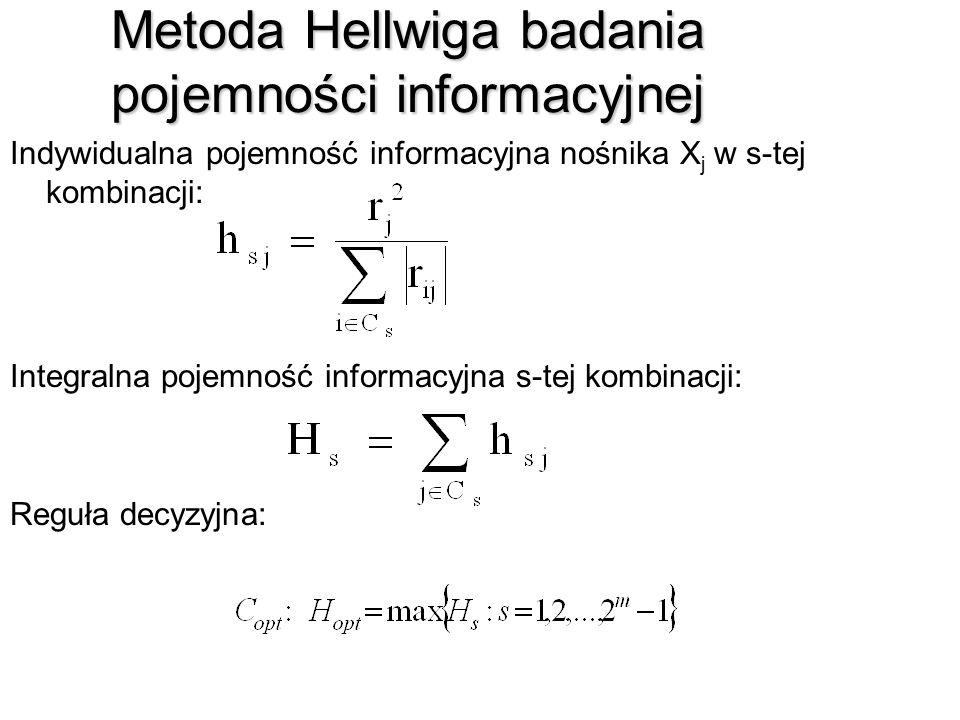 Metoda Hellwiga badania pojemności informacyjnej