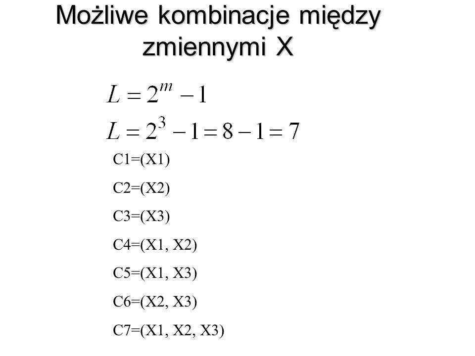 Możliwe kombinacje między zmiennymi X