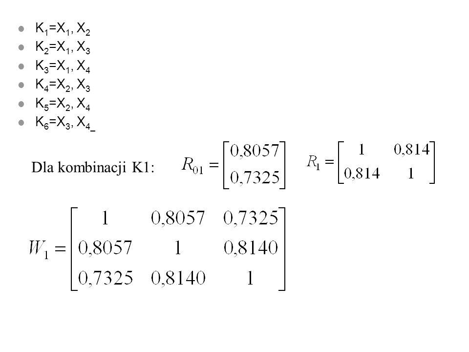 Dla kombinacji K1: K1=X1, X2 K2=X1, X3 K3=X1, X4 K4=X2, X3 K5=X2, X4