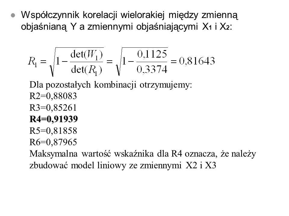 Współczynnik korelacji wielorakiej między zmienną objaśnianą Y a zmiennymi objaśniającymi X1 i X2: