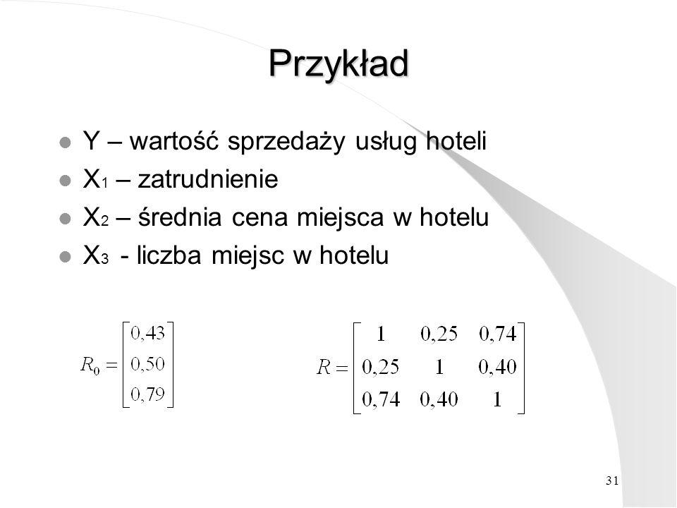 Przykład Y – wartość sprzedaży usług hoteli X1 – zatrudnienie