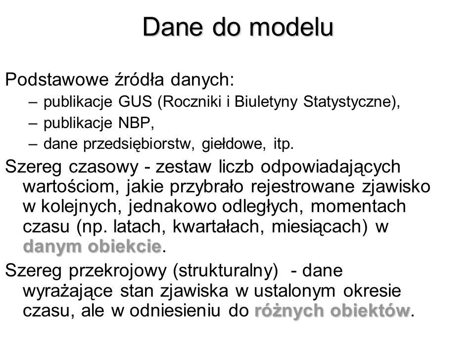 Dane do modelu Podstawowe źródła danych: