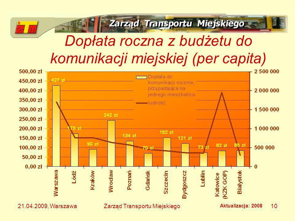 Dopłata roczna z budżetu do komunikacji miejskiej (per capita)
