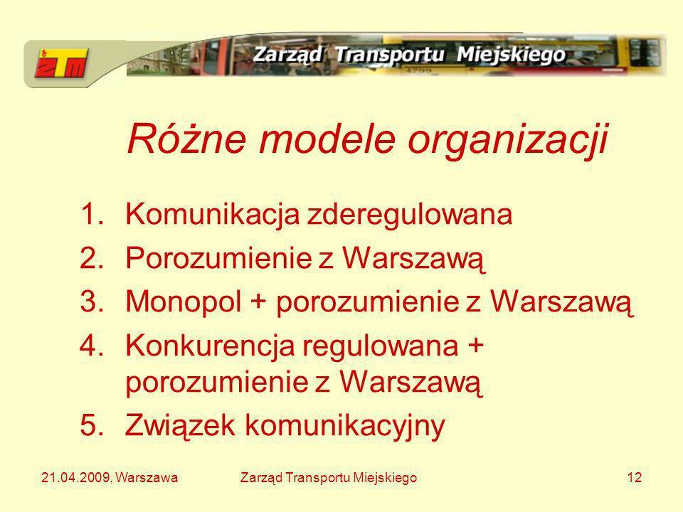 Różne modele organizacji