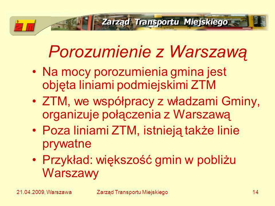 Porozumienie z Warszawą