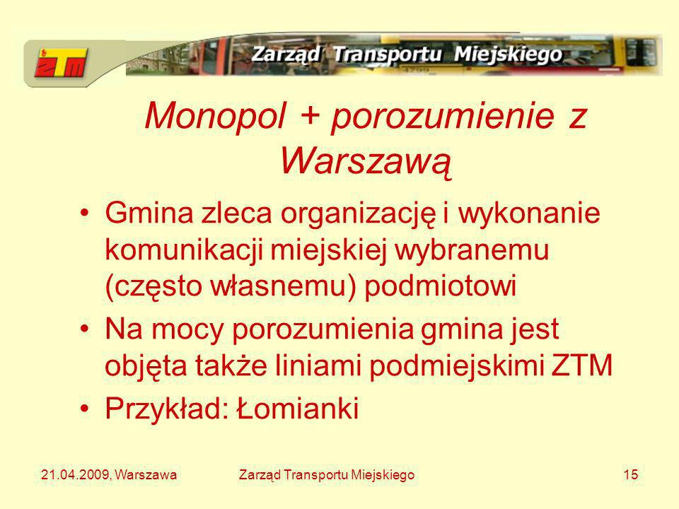 Monopol + porozumienie z Warszawą
