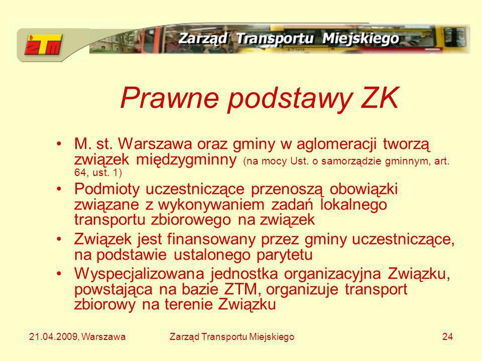 Prawne podstawy ZKM. st. Warszawa oraz gminy w aglomeracji tworzą związek międzygminny (na mocy Ust. o samorządzie gminnym, art. 64, ust. 1)
